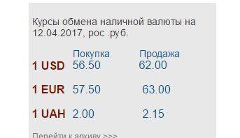 Курсы валют с 12.04.2017