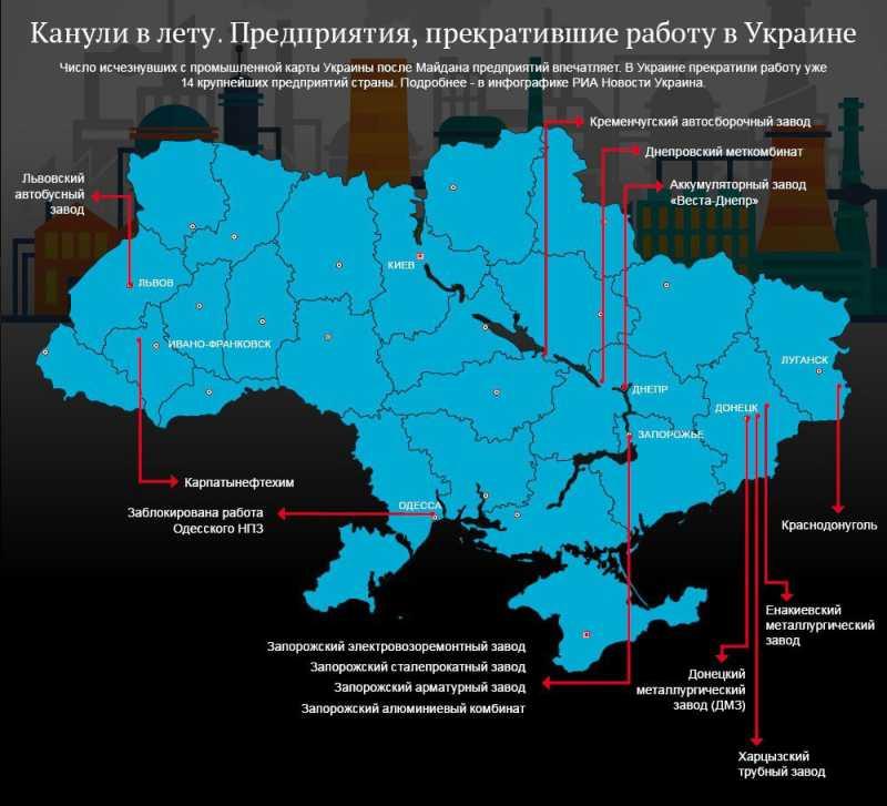 """Итоги """"евромайдана"""". Предприятия, прекратившие работу в Украине"""