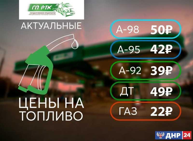 В ДНР снизились цены на бензин и дизтопливо.