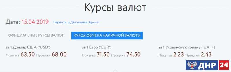 Официальные курсы валют на 15.04.2019