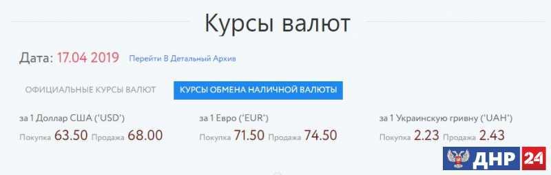 Официальные курсы валют на 17.04.2019