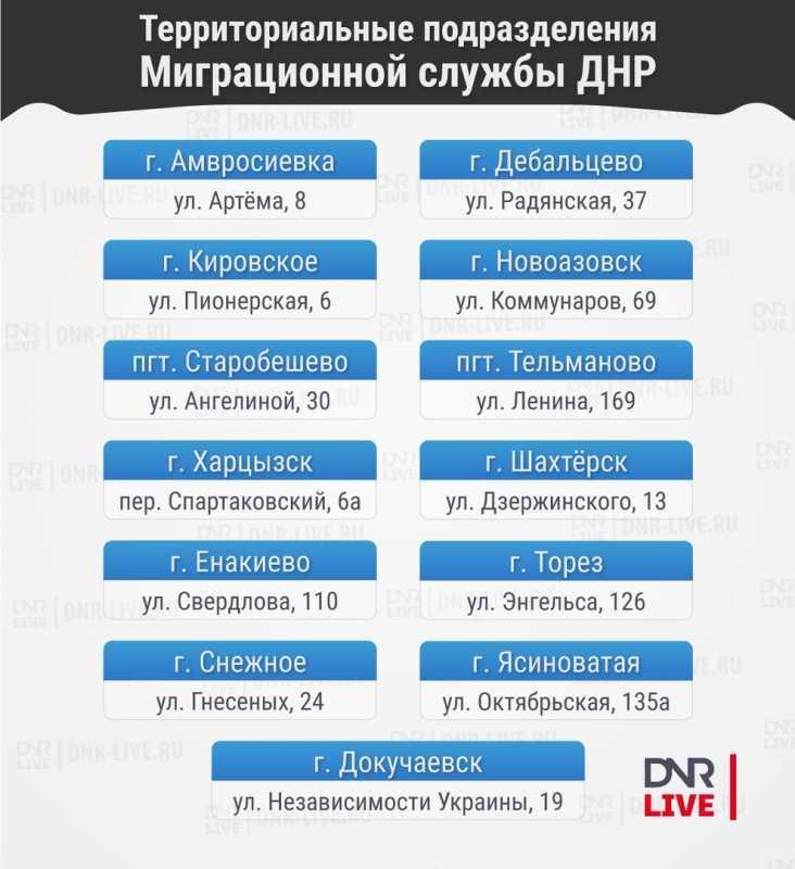 Важно! Все подразделения миграционной службы ДНР начали прием документов на получение гражданства РФ