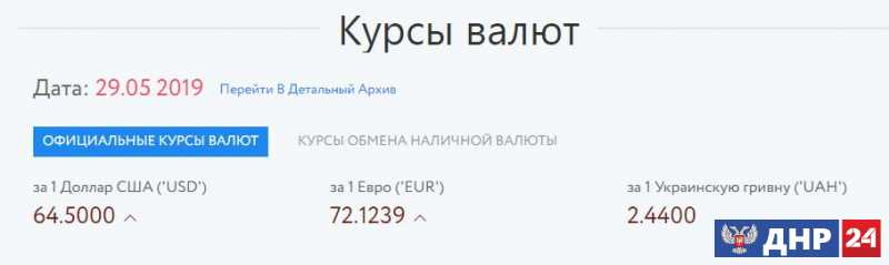 Официальные курсы валют на 29.05.2019