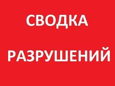 Дом и хозпостройки повреждены в результате попадания ВОП в Донецке и окрестностях Ясиноватой